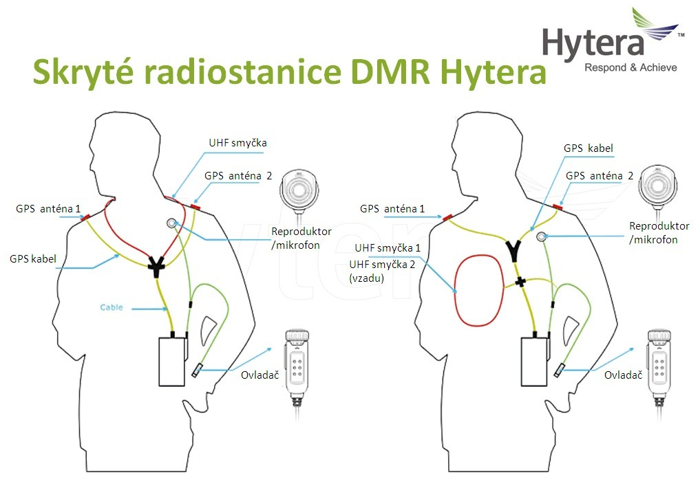 Hytera X1 - the world's smallest DMR radio - DCom, spol  s r o